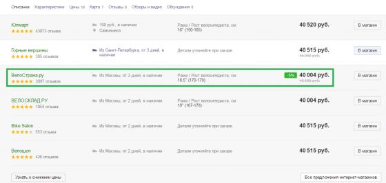 Как Яндекс маркет помогает находить дешевле