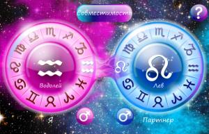 знаки зодиака совместимости
