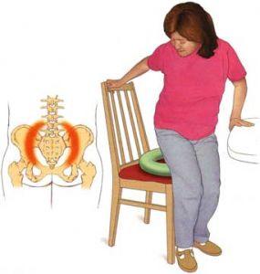 Почему болит копчик у женщин при сидении