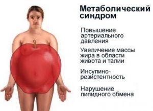 6 типов ожирения и как с ними справится?