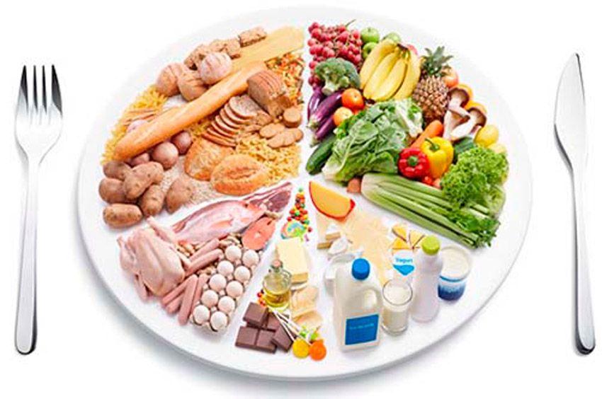 Продукты для похудения по группе крови