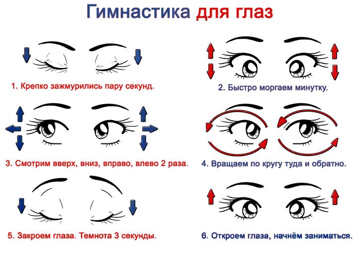Гимнастика для глаз после лазерной коррекции зрения