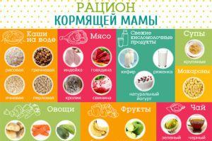 Какие продукты нельзя есть при гв