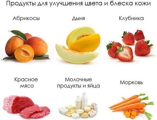 Продукты для кожи